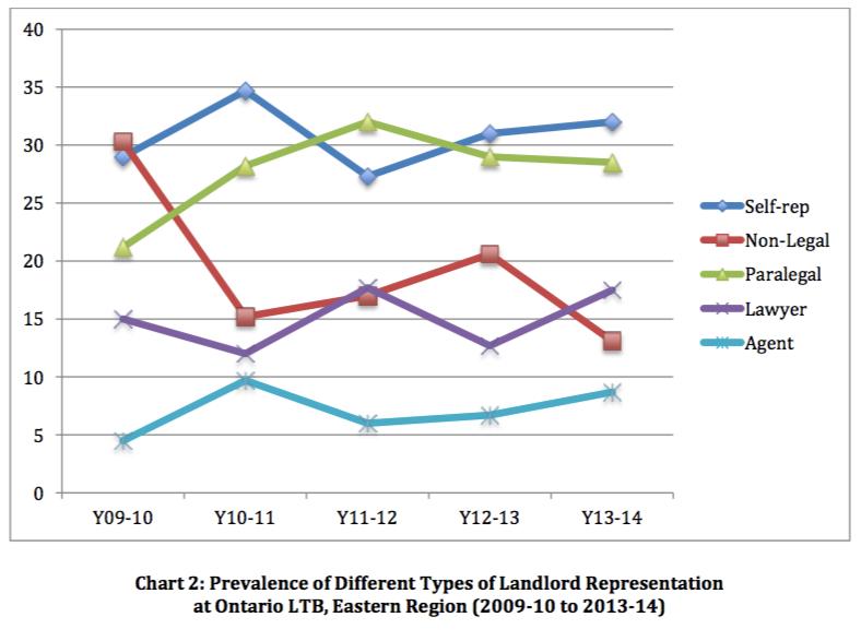 chart1/chart4.jpg